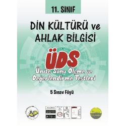 11.Sınıf Din Kültürü ve Ahlak Bilgisi Ünite Değerlendirme...